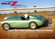 1000 Km Record Poster